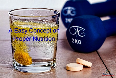 A Easy Concept on Proper Nutrition
